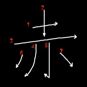 """Jouyou Kanji """"赤"""" Stroke Order"""