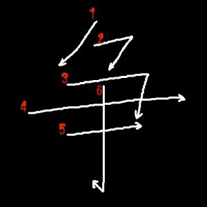 """Jouyou Kanji """"争"""" Stroke Order"""