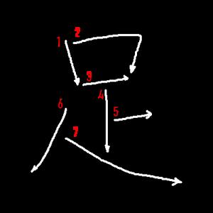 """Jouyou Kanji """"足"""" Stroke Order"""