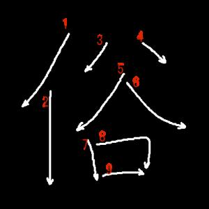 """Jouyou Kanji """"俗"""" Stroke Order"""
