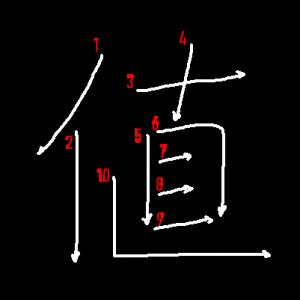 """Jouyou Kanji """"値"""" Stroke Order"""