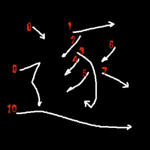 """Jouyou Kanji """"逐"""" Stroke Order"""