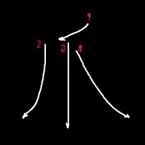 """Jouyou Kanji """"爪"""" Stroke Order"""