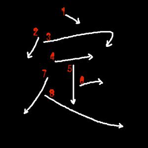 """Jouyou Kanji """"定"""" Stroke Order"""