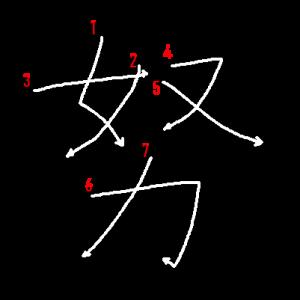 """Jouyou Kanji """"努"""" Stroke Order"""