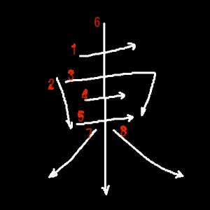 """Jouyou Kanji """"東"""" Stroke Order"""