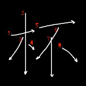 """Jouyou Kanji """"杯"""" Stroke Order"""