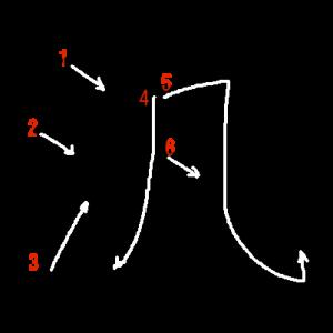 """Jouyou Kanji """"汎"""" Stroke Order"""