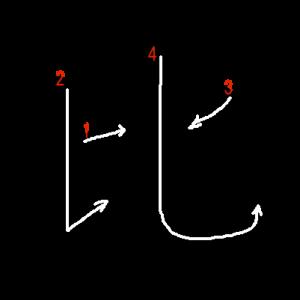 """Jouyou Kanji """"比"""" Stroke Order"""