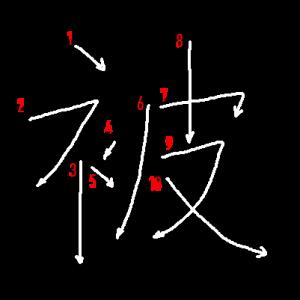 """Jouyou Kanji """"被"""" Stroke Order"""