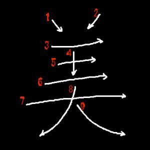 """Jouyou Kanji """"美"""" Stroke Order"""