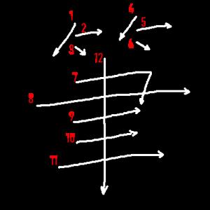 """Jouyou Kanji """"筆"""" Stroke Order"""