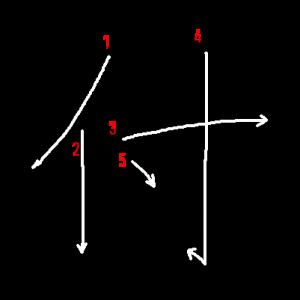 """Jouyou Kanji """"付"""" Stroke Order"""