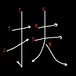 """Jouyou Kanji """"扶"""" Stroke Order"""