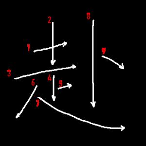 """Jouyou Kanji """"赴"""" Stroke Order"""
