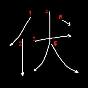 """Jouyou Kanji """"伏"""" Stroke Order"""