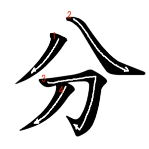 """Jouyou Kanji """"分"""" Stroke Order"""