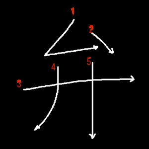 """Jouyou Kanji """"弁"""" Stroke Order"""