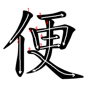 """Jouyou Kanji """"便"""" Stroke Order"""