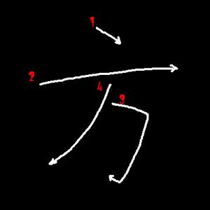 """Jouyou Kanji """"方"""" Stroke Order"""