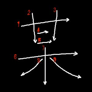 """Jouyou Kanji """"某"""" Stroke Order"""
