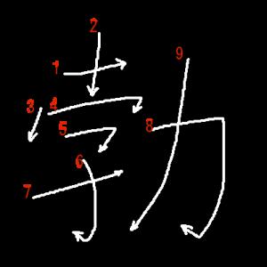 """Jouyou Kanji """"勃"""" Stroke Order"""