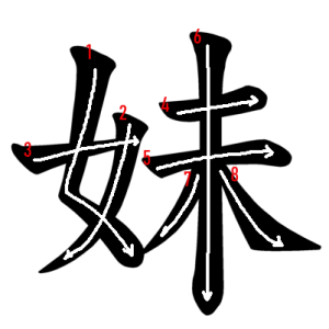 """Jouyou Kanji """"妹"""" Stroke Order"""