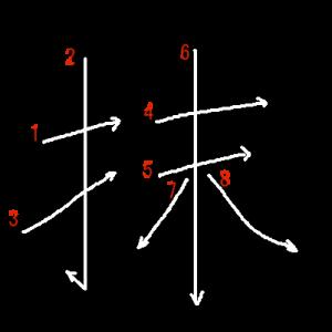"""Jouyou Kanji """"抹"""" Stroke Order"""
