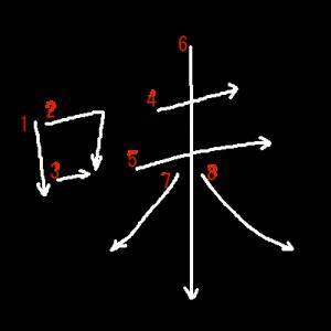 """Jouyou Kanji """"味"""" Stroke Order"""