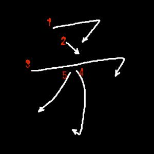 """Jouyou Kanji """"矛"""" Stroke Order"""