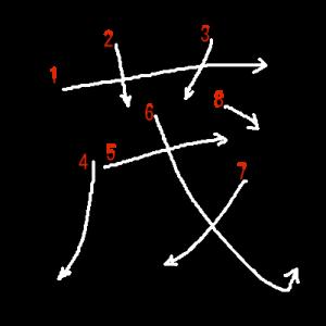 """Jouyou Kanji """"茂"""" Stroke Order"""