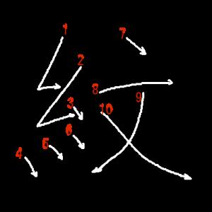 """Jouyou Kanji """"紋"""" Stroke Order"""