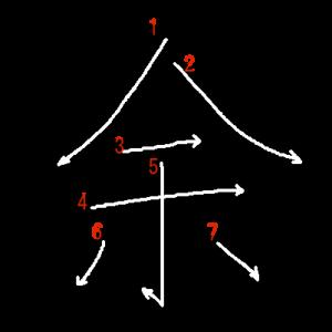 """Jouyou Kanji """"余"""" Stroke Order"""