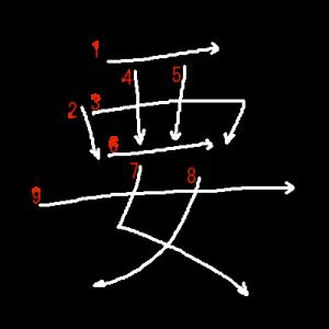 """Jouyou Kanji """"要"""" Stroke Order"""