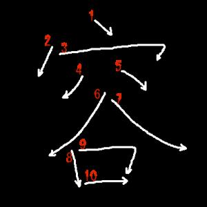 """Jouyou Kanji """"容"""" Stroke Order"""