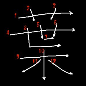 """Jouyou Kanji """"葉"""" Stroke Order"""