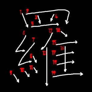 """Jouyou Kanji """"羅"""" Stroke Order"""
