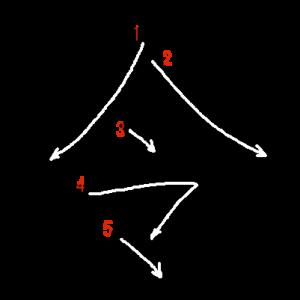 """Jouyou Kanji """"令"""" Stroke Order"""